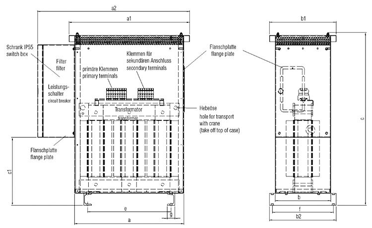 DA, DACB, DANF graphic - Matching transformers
