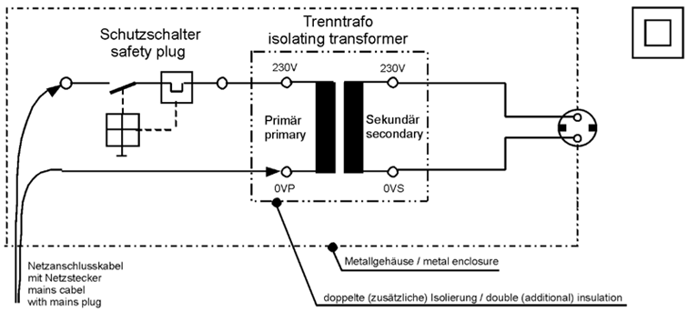 Scematic diagram - Portable transformer